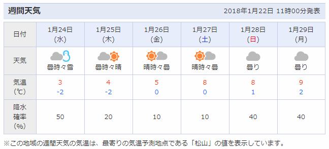 20180122a